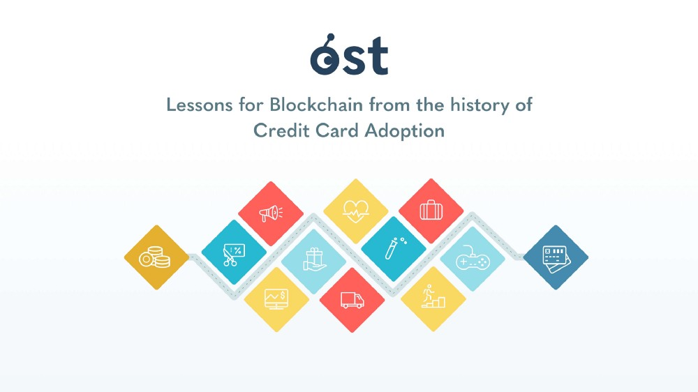 Lessons for Blockchain from the history of Credit Card Adoption